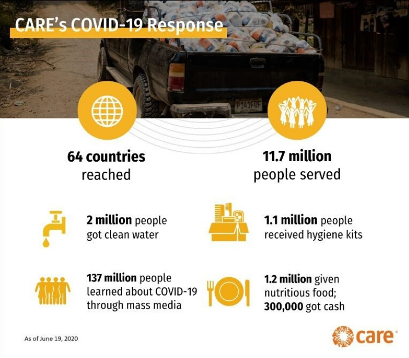 COVID-19: Evolving to serve those who need it most