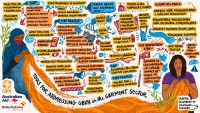 A graphic illustration summarising tools discussed during the event