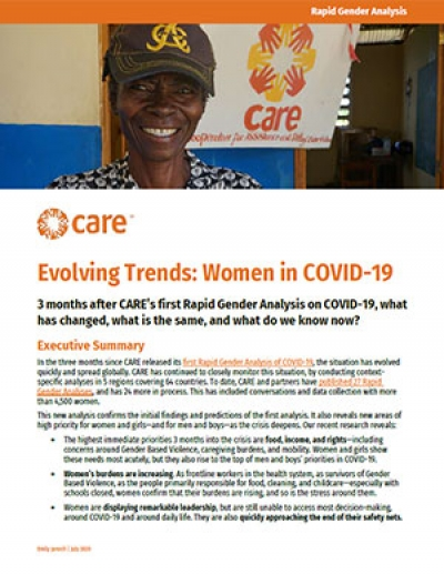 Evolving trends: Women in COVID-19